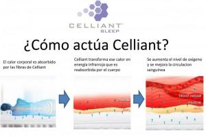 Sportcolchon - Celliant Sleep