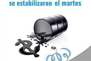 PRECIOS CRUDO MADEL ASESORES